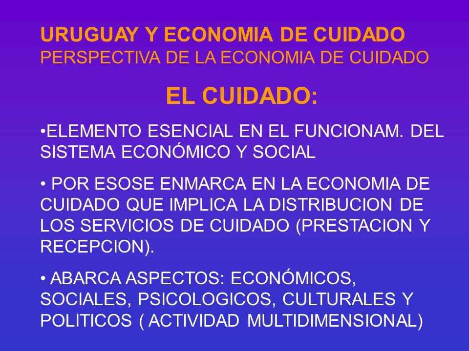 URUGUAY Y ECONOMIA DE CUIDADO PERSPECTIVA DE LA ECONOMIA DE CUIDADO EL CUIDADO: ELEMENTO ESENCIAL EN EL FUNCIONAM. DEL SISTEMA ECONÓMICO Y SOCIAL POR