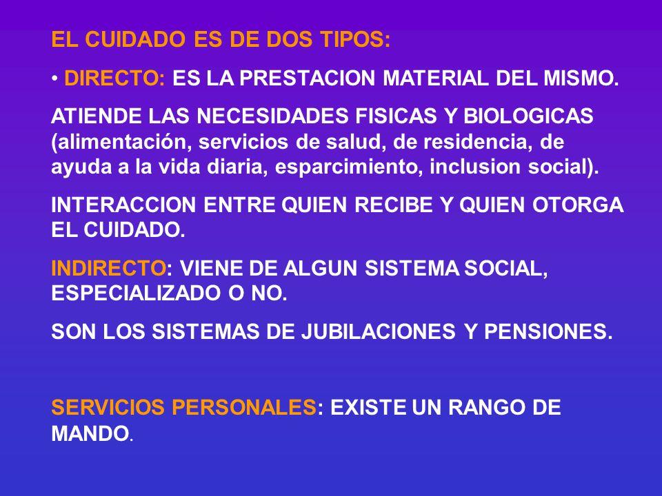 CUIDADO INTRA y EXTRA HOGAR ATENCION DIRECTA - ACOMPAÑAMIENTO - DOMESTICA FUNCIONAL Y NECESARIA PARA EL CUIDADO (para ambos casos)- MUJERES MAYORES DEBERIA SER DESTINATARIAS DE CUIDADO Y NO SÓLO PRESTADORAS.