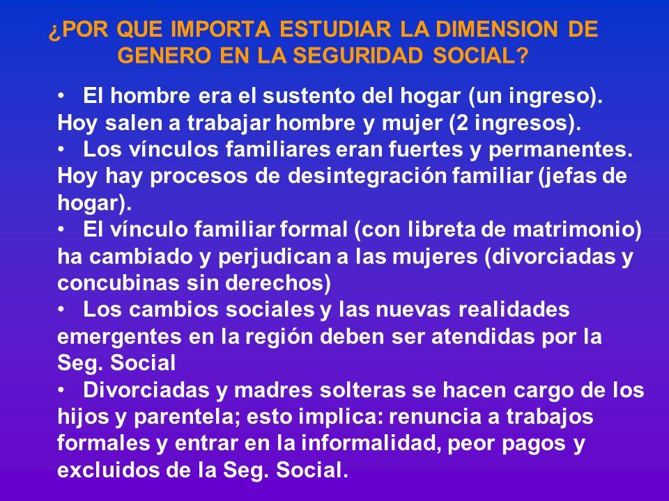 IMPORTANCIA DE LA DIMENSION DE GENERO EL ESTUDIO BASADO EN 2 PLANOS FUNDAMENTALES: LA SOCIEDAD - LA FAMILIA ENVEJECIMIENTO - NATALIDAD LA ESTRUCTURA DEL MERCADO LABORAL.