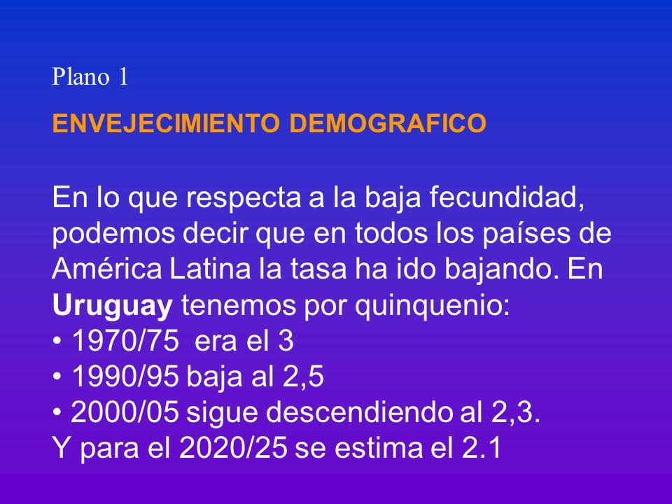 Plano 1 ENVEJECIMIENTO DEMOGRAFICO En lo que respecta a la baja fecundidad, podemos decir que en todos los países de América Latina la tasa ha ido baj