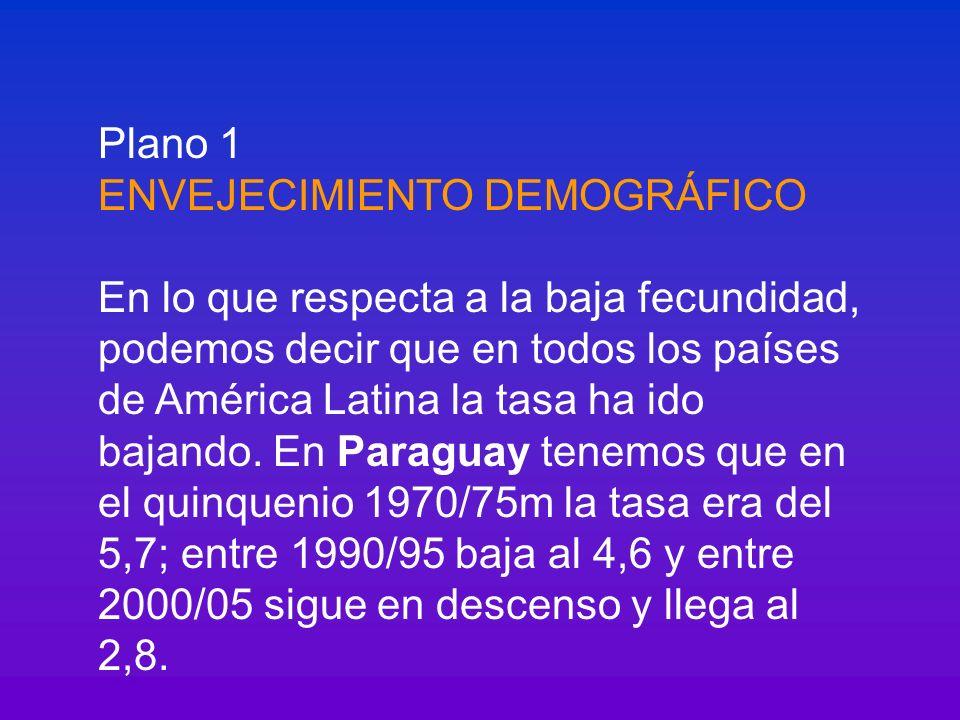 Plano 1 ENVEJECIMIENTO DEMOGRÁFICO En lo que respecta a la baja fecundidad, podemos decir que en todos los países de América Latina la tasa ha ido baj