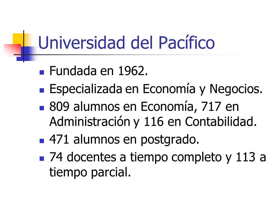 Universidad del Pacífico Fundada en 1962. Especializada en Economía y Negocios. 809 alumnos en Economía, 717 en Administración y 116 en Contabilidad.