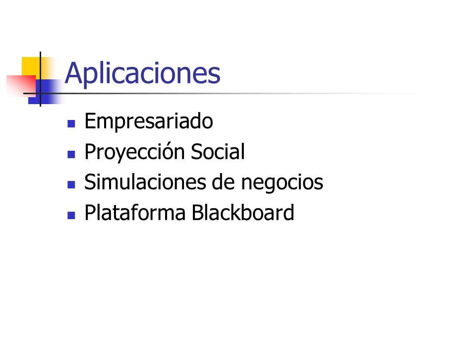 Aplicaciones Empresariado Proyección Social Simulaciones de negocios Plataforma Blackboard