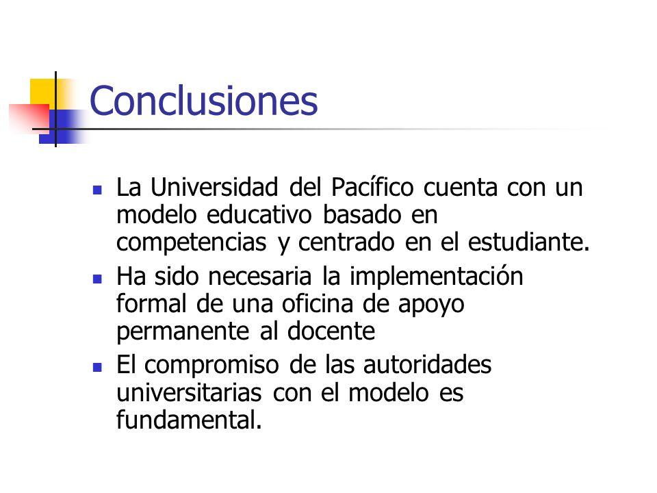 Conclusiones La Universidad del Pacífico cuenta con un modelo educativo basado en competencias y centrado en el estudiante. Ha sido necesaria la imple