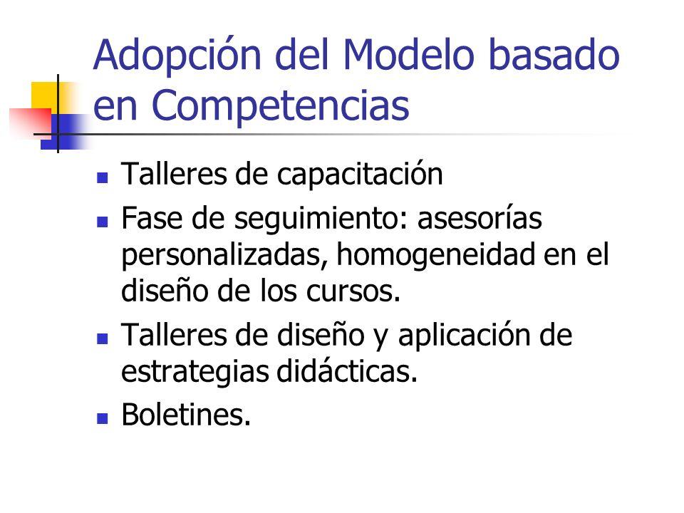 Adopción del Modelo basado en Competencias Talleres de capacitación Fase de seguimiento: asesorías personalizadas, homogeneidad en el diseño de los cu