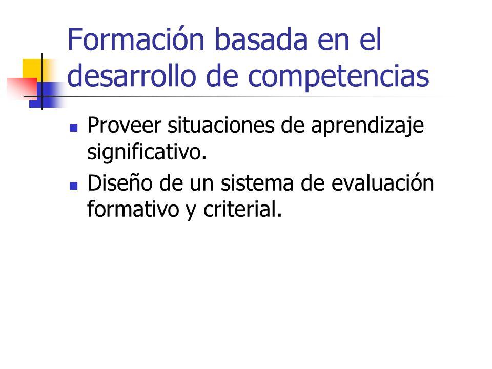 Formación basada en el desarrollo de competencias Proveer situaciones de aprendizaje significativo. Diseño de un sistema de evaluación formativo y cri