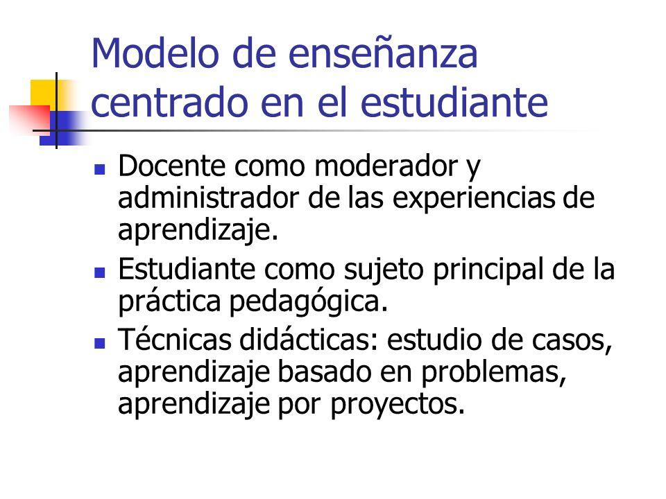 Modelo de enseñanza centrado en el estudiante Docente como moderador y administrador de las experiencias de aprendizaje. Estudiante como sujeto princi