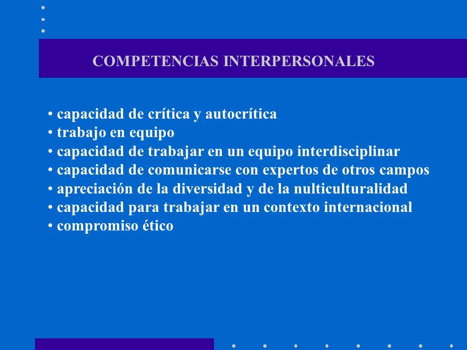 COMPETENCIAS INTERPERSONALES capacidad de crítica y autocrítica trabajo en equipo capacidad de trabajar en un equipo interdisciplinar capacidad de com
