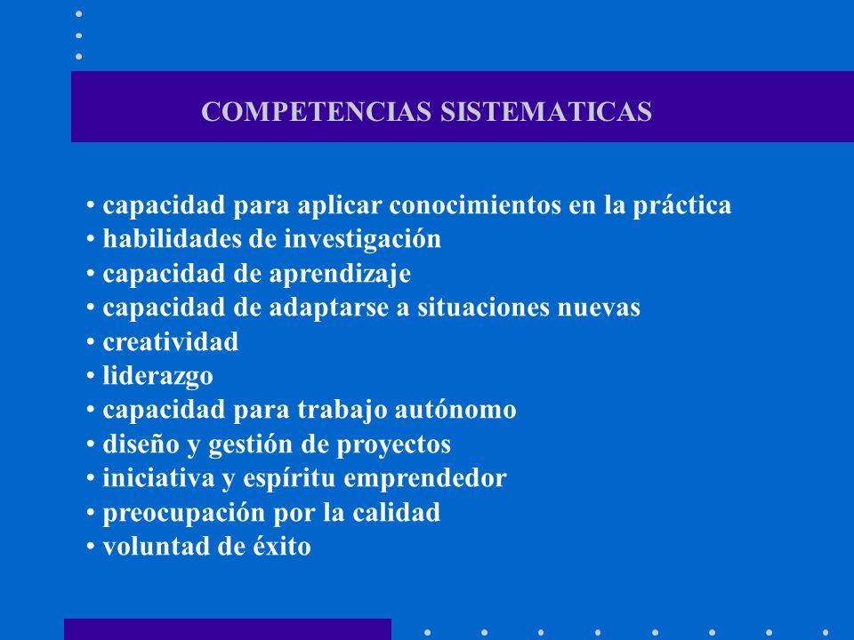 COMPETENCIAS SISTEMATICAS capacidad para aplicar conocimientos en la práctica habilidades de investigación capacidad de aprendizaje capacidad de adapt