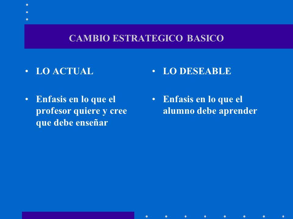 CAMBIO ESTRATEGICO BASICO LO ACTUAL Enfasis en lo que el profesor quiere y cree que debe enseñar LO DESEABLE Enfasis en lo que el alumno debe aprender