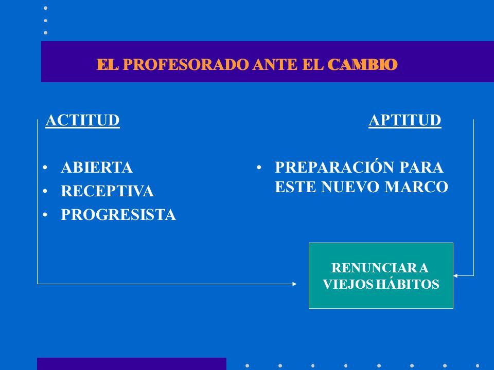 EL PROFESORADO ANTE EL CAMBIO ACTITUD ABIERTA RECEPTIVA PROGRESISTA APTITUD PREPARACIÓN PARA ESTE NUEVO MARCO RENUNCIAR A VIEJOS HÁBITOS
