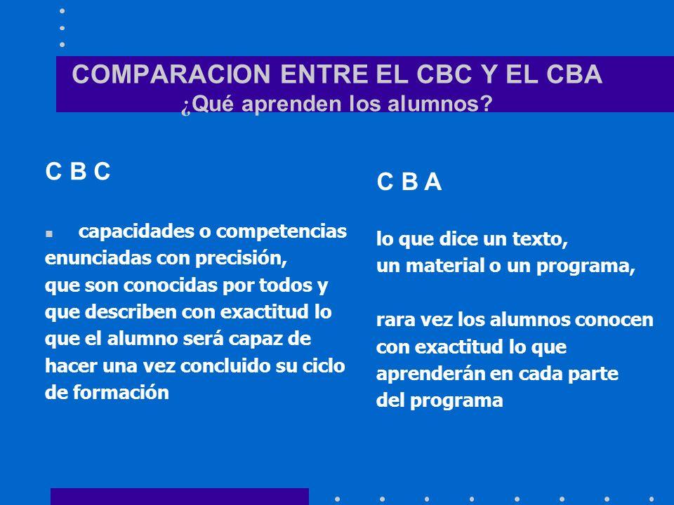 COMPARACION ENTRE EL CBC Y EL CBA ¿ Qué aprenden los alumnos? C B C capacidades o competencias enunciadas con precisión, que son conocidas por todos y