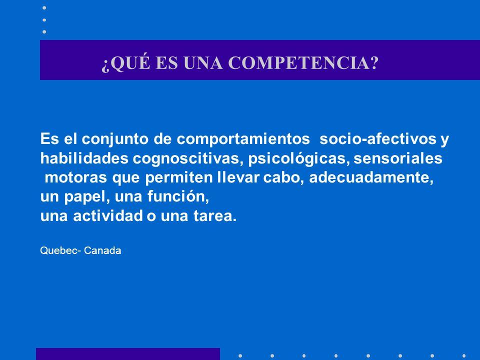 ¿QUÉ ES UNA COMPETENCIA? Es el conjunto de comportamientos socio-afectivos y habilidades cognoscitivas, psicológicas, sensoriales motoras que permiten