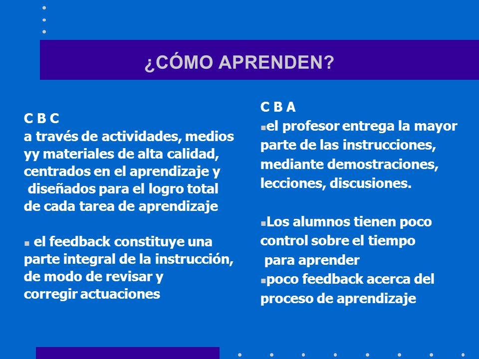 ¿CÓMO APRENDEN? C B C a través de actividades, medios yy materiales de alta calidad, centrados en el aprendizaje y diseñados para el logro total de ca