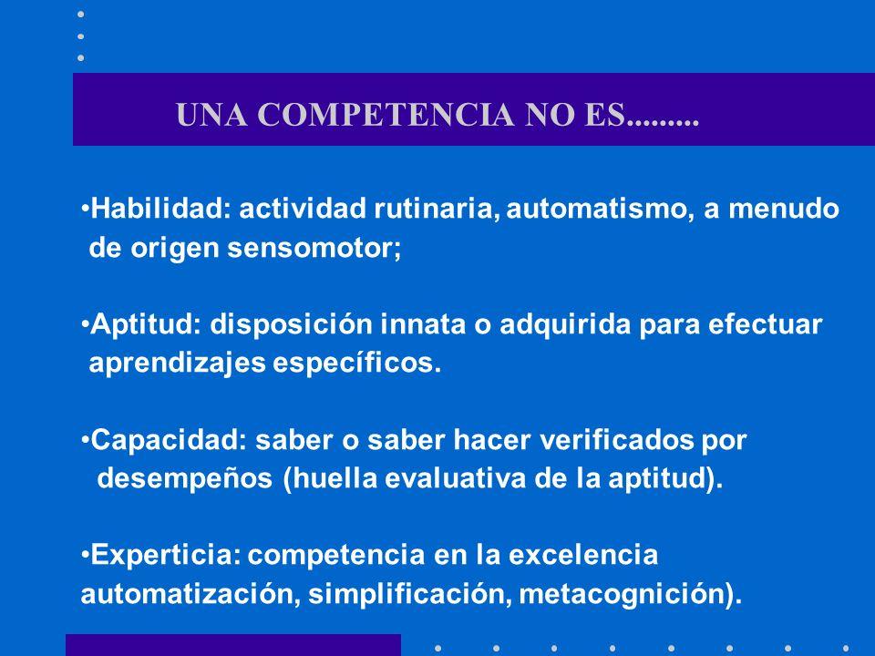 UNA COMPETENCIA NO ES......... Habilidad: actividad rutinaria, automatismo, a menudo de origen sensomotor; Aptitud: disposición innata o adquirida par
