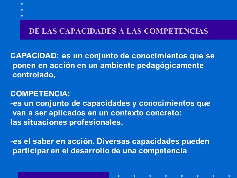 DE LAS CAPACIDADES A LAS COMPETENCIAS CAPACIDAD: es un conjunto de conocimientos que se ponen en acción en un ambiente pedagógicamente controlado, COM
