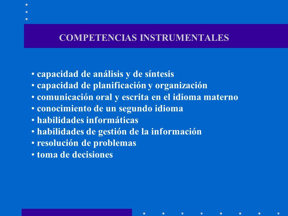 COMPETENCIAS INSTRUMENTALES capacidad de análisis y de síntesis capacidad de planificación y organización comunicación oral y escrita en el idioma mat