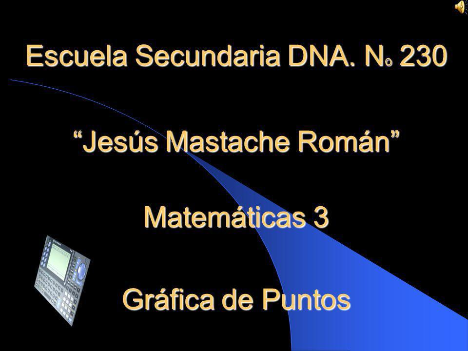 Escuela Secundaria DNA. N o 230 Jesús Mastache Román Matemáticas 3 Gráfica de Puntos
