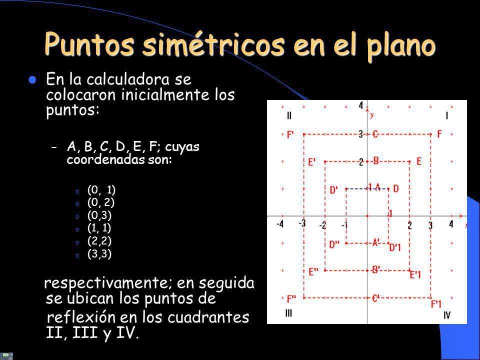 Puntos simétricos en el plano En la calculadora se colocaron inicialmente los puntos: – A, B, C, D, E, F; cuyas coordenadas son: o (0, 1) o (0, 2) o (