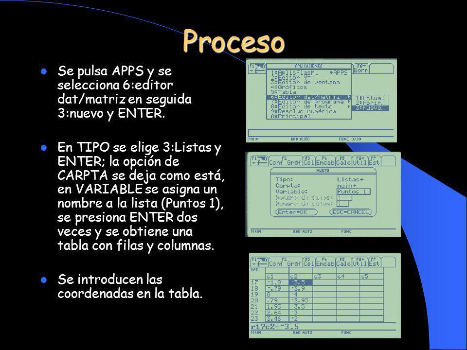 Proceso Se pulsa APPS y se selecciona 6:editor dat/matriz en seguida 3:nuevo y ENTER. En TIPO se elige 3:Listas y ENTER; la opción de CARPTA se deja c