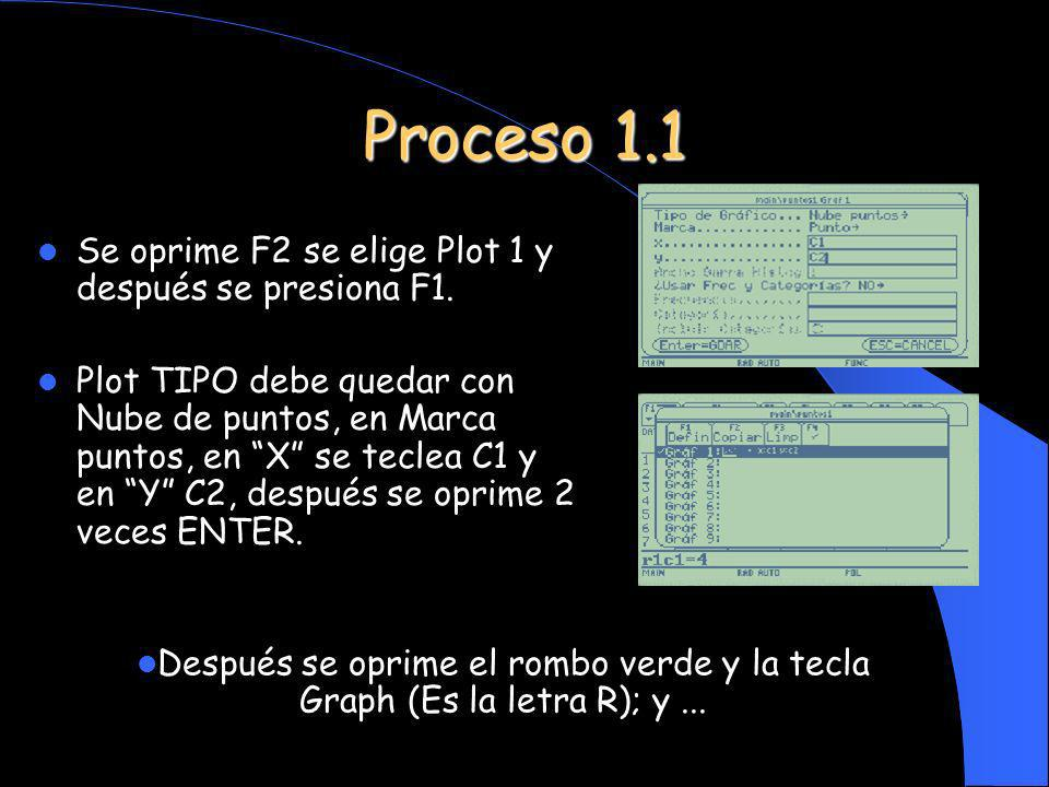 Proceso 1.1 Se oprime F2 se elige Plot 1 y después se presiona F1. Plot TIPO debe quedar con Nube de puntos, en Marca puntos, en X se teclea C1 y en Y