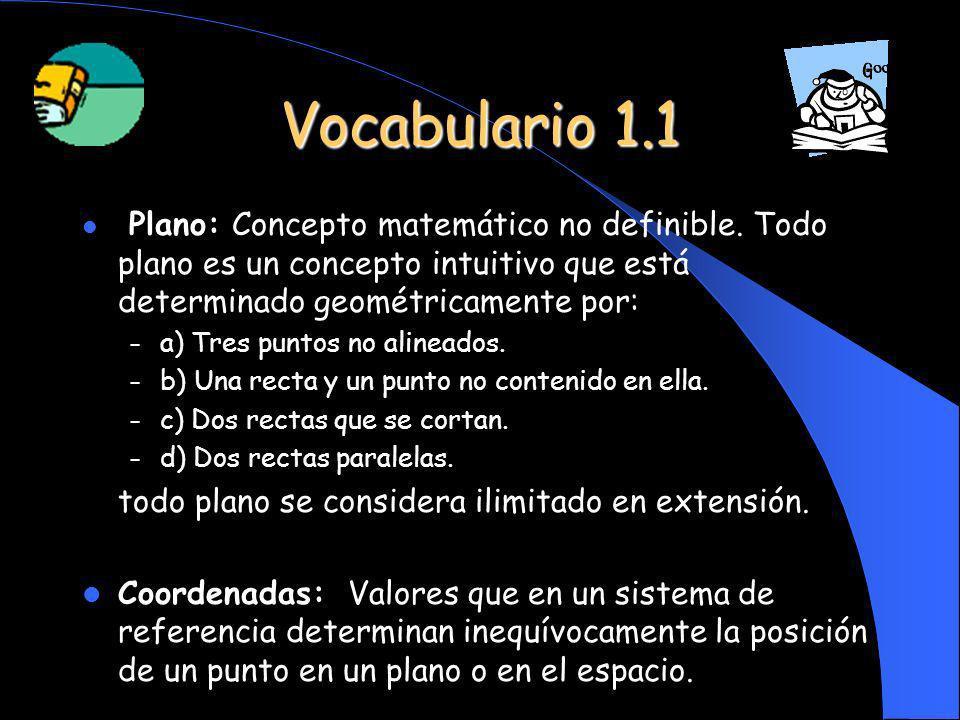 Plano: Concepto matemático no definible. Todo plano es un concepto intuitivo que está determinado geométricamente por: – – a) Tres puntos no alineados
