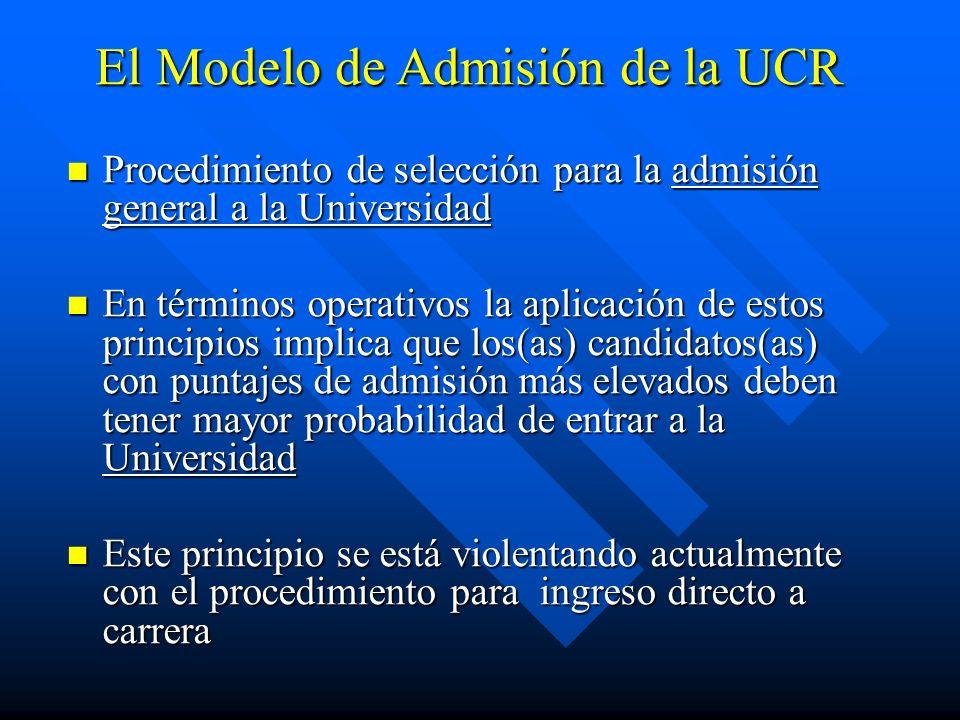 Procedimiento de selección para la admisión general a la Universidad Procedimiento de selección para la admisión general a la Universidad En términos