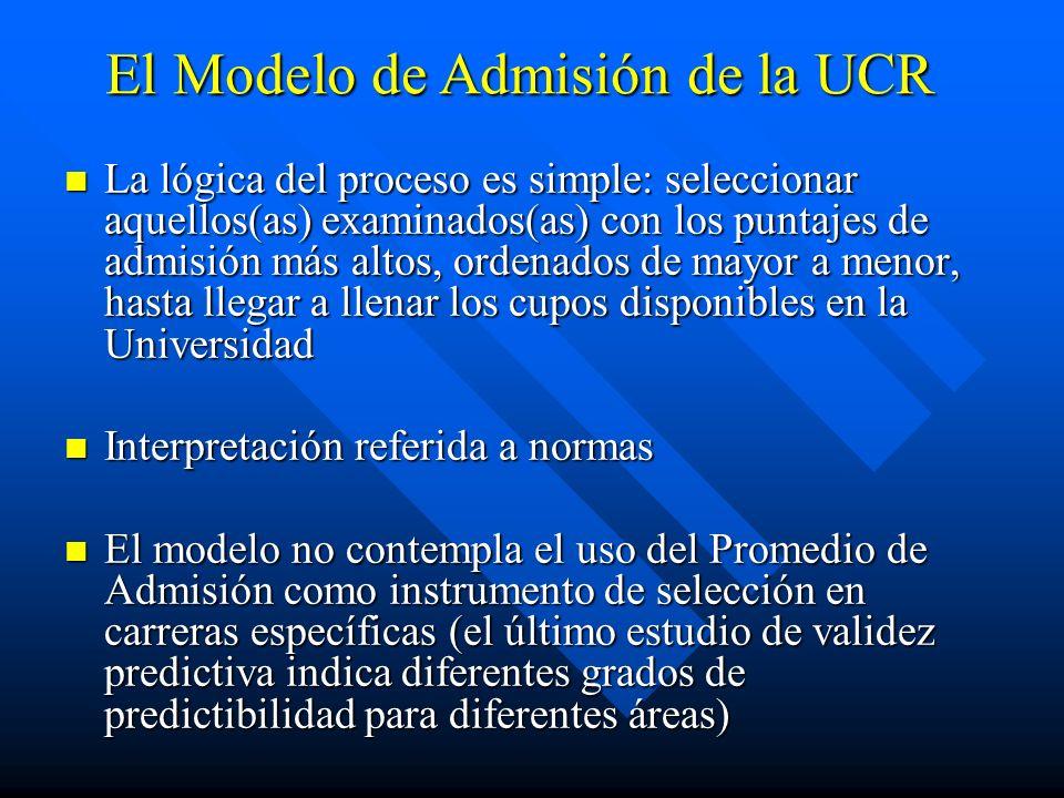 La lógica del proceso es simple: seleccionar aquellos(as) examinados(as) con los puntajes de admisión más altos, ordenados de mayor a menor, hasta lle