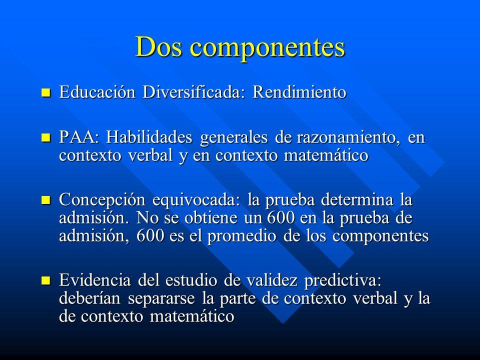 Dos componentes Educación Diversificada: Rendimiento Educación Diversificada: Rendimiento PAA: Habilidades generales de razonamiento, en contexto verb