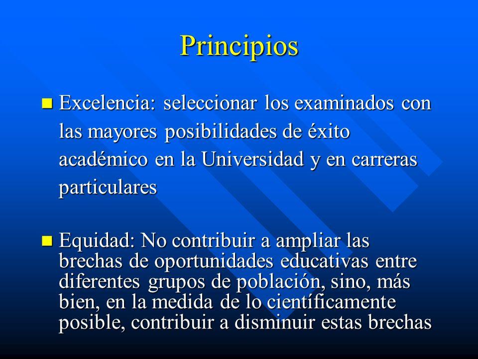 Principios Excelencia: seleccionar los examinados con las mayores posibilidades de éxito académico en la Universidad y en carreras particulares Excele