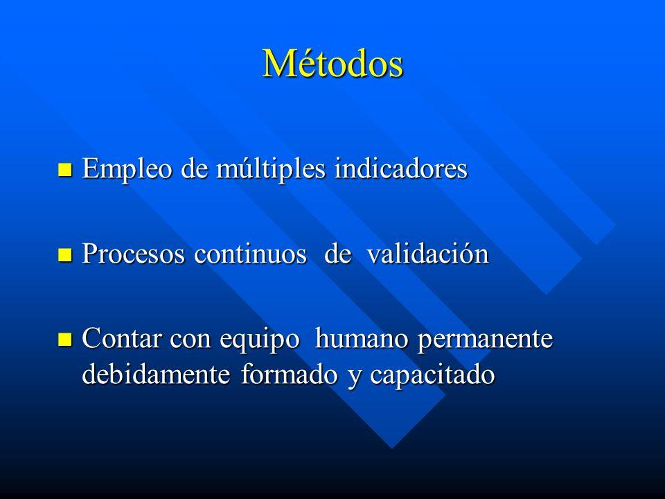 Empleo de múltiples indicadores Empleo de múltiples indicadores Procesos continuos de validación Procesos continuos de validación Contar con equipo hu