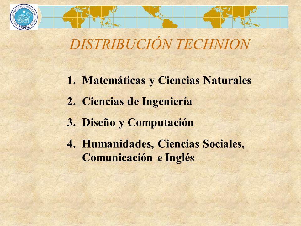 DISTRIBUCIÓN TECHNION 1.Matemáticas y Ciencias Naturales 2.Ciencias de Ingeniería 3.Diseño y Computación 4.Humanidades, Ciencias Sociales, Comunicació