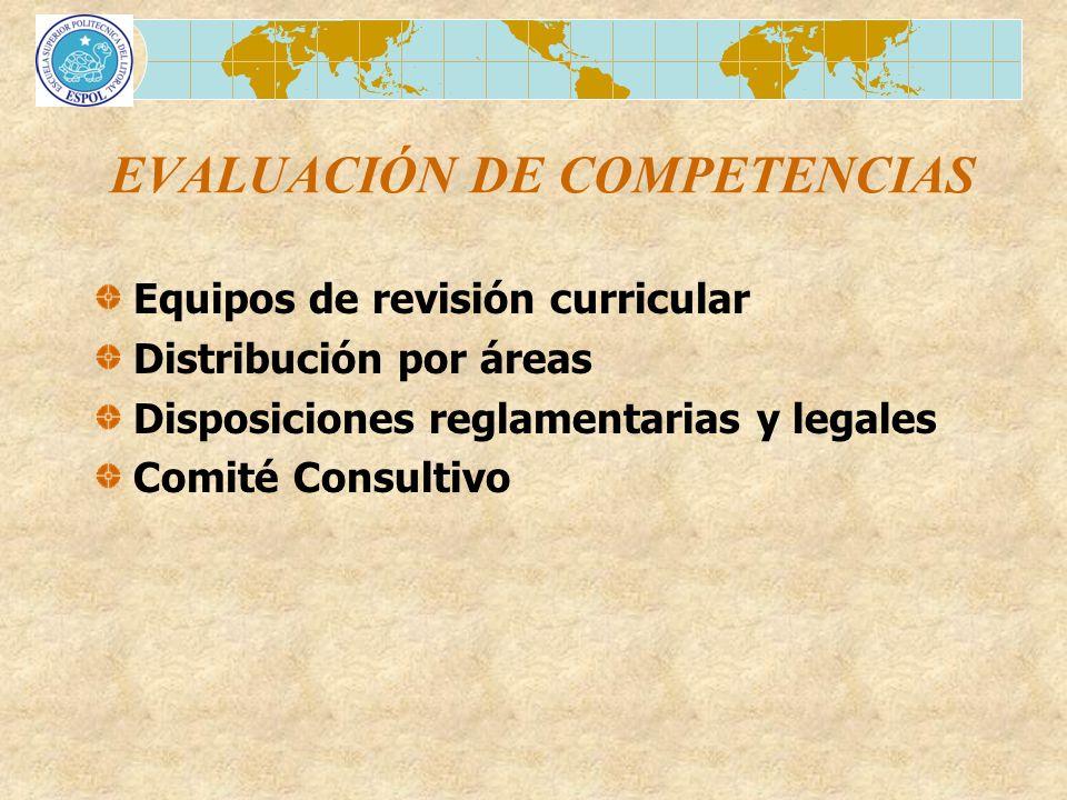 EVALUACIÓN DE COMPETENCIAS Equipos de revisión curricular Distribución por áreas Disposiciones reglamentarias y legales Comité Consultivo