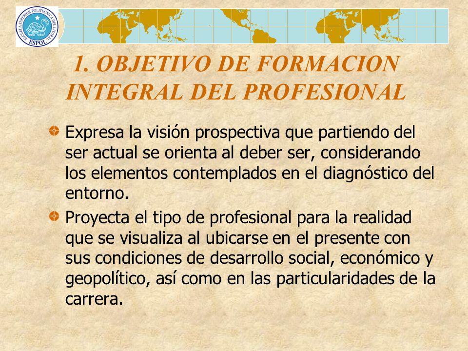 1. OBJETIVO DE FORMACION INTEGRAL DEL PROFESIONAL Expresa la visión prospectiva que partiendo del ser actual se orienta al deber ser, considerando los