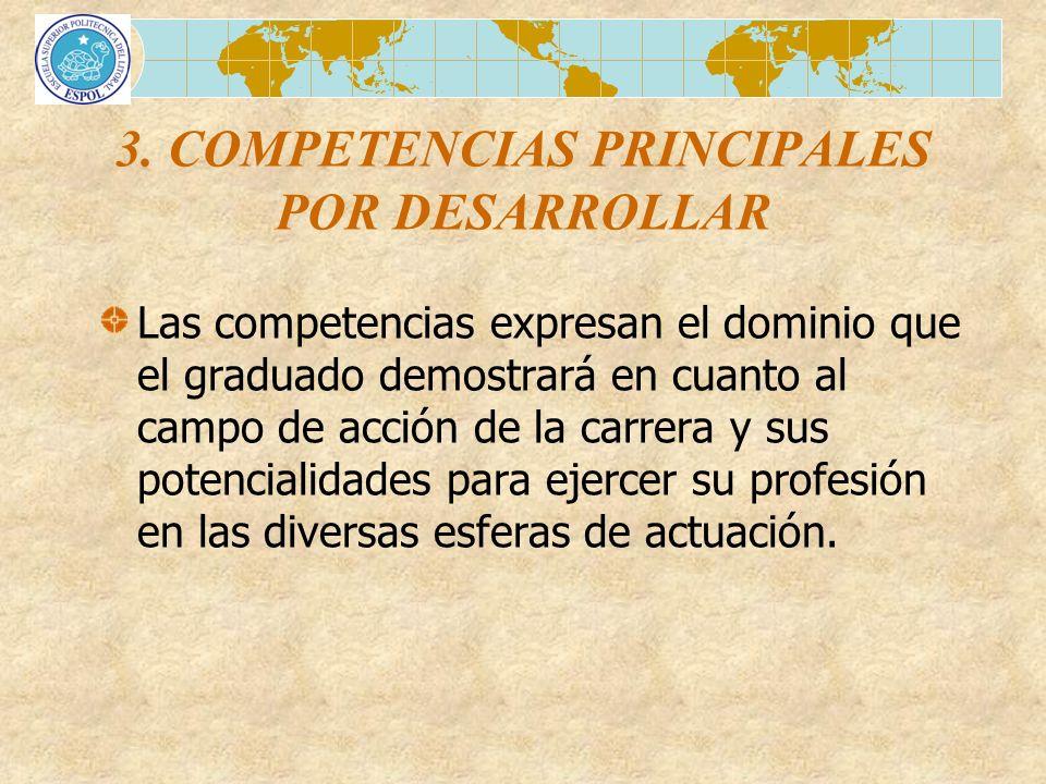 3. COMPETENCIAS PRINCIPALES POR DESARROLLAR Las competencias expresan el dominio que el graduado demostrará en cuanto al campo de acción de la carrera