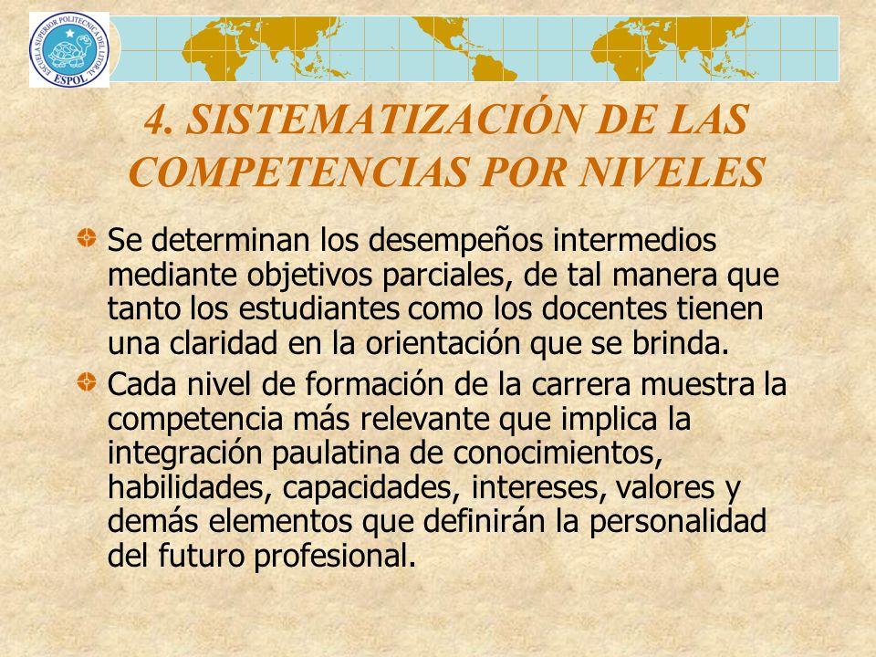 4. SISTEMATIZACIÓN DE LAS COMPETENCIAS POR NIVELES Se determinan los desempeños intermedios mediante objetivos parciales, de tal manera que tanto los