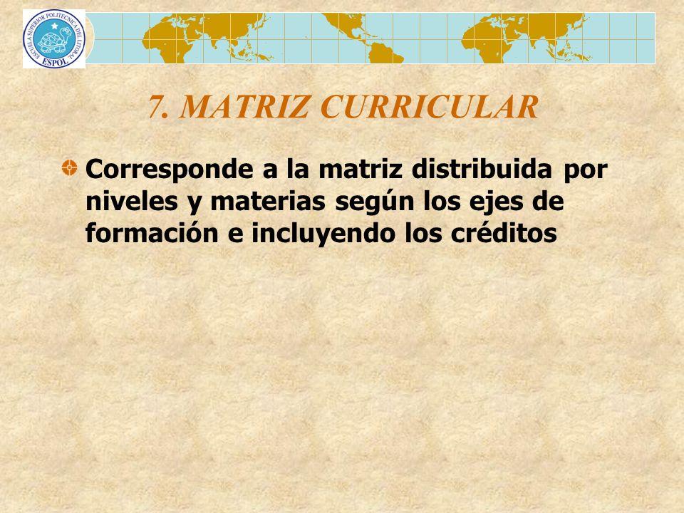 7. MATRIZ CURRICULAR Corresponde a la matriz distribuida por niveles y materias según los ejes de formación e incluyendo los créditos