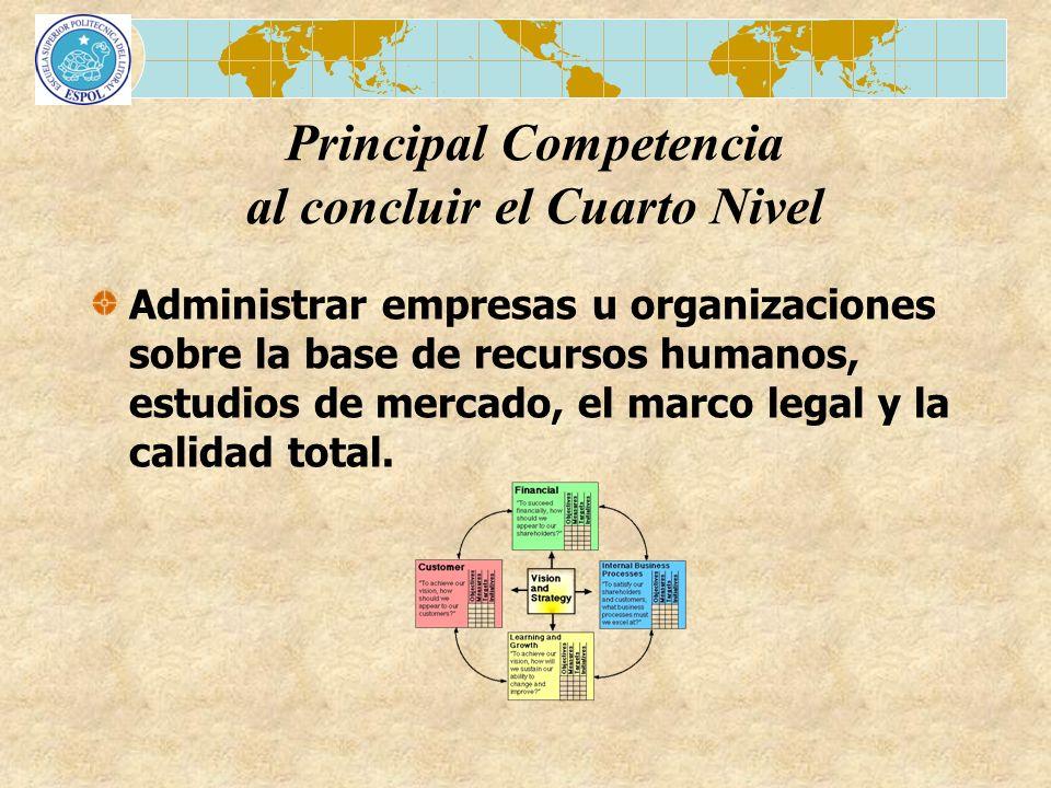 Administrar empresas u organizaciones sobre la base de recursos humanos, estudios de mercado, el marco legal y la calidad total. Principal Competencia