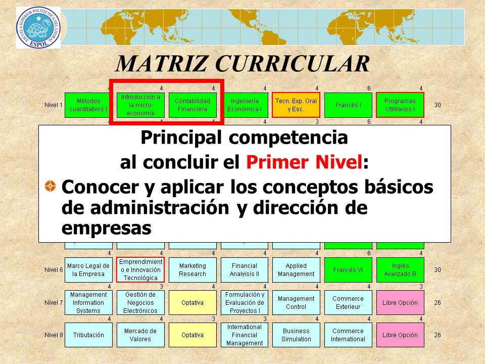 MATRIZ CURRICULAR Principal competencia al concluir el Primer Nivel: Conocer y aplicar los conceptos básicos de administración y dirección de empresas