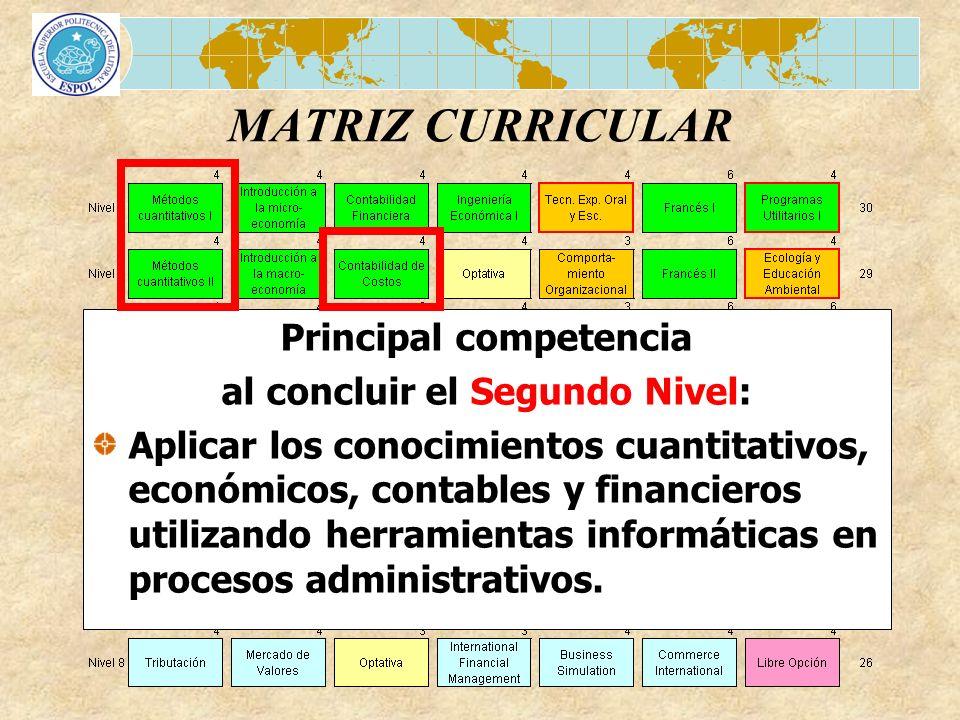 MATRIZ CURRICULAR Principal competencia al concluir el Segundo Nivel: Aplicar los conocimientos cuantitativos, económicos, contables y financieros uti