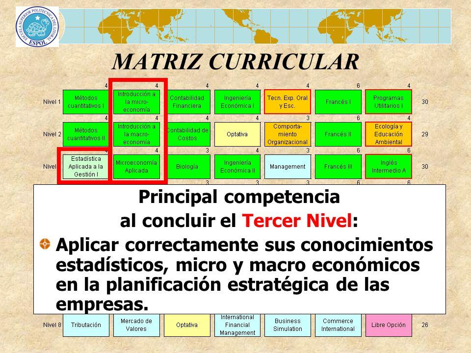 MATRIZ CURRICULAR Principal competencia al concluir el Tercer Nivel: Aplicar correctamente sus conocimientos estadísticos, micro y macro económicos en
