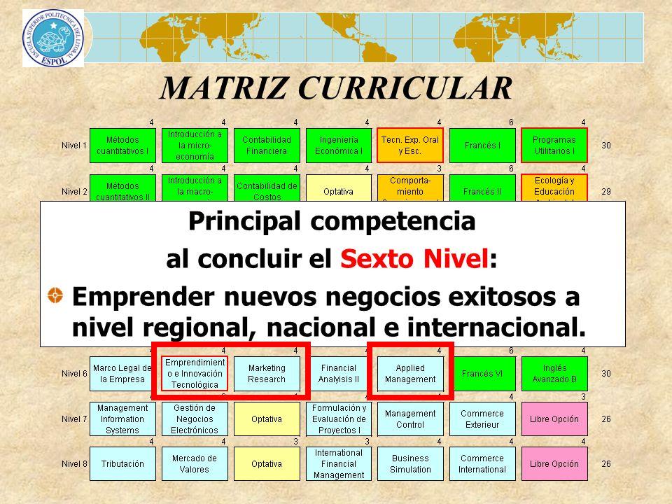 MATRIZ CURRICULAR Principal competencia al concluir el Sexto Nivel: Emprender nuevos negocios exitosos a nivel regional, nacional e internacional.