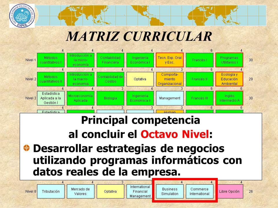 MATRIZ CURRICULAR Principal competencia al concluir el Octavo Nivel: Desarrollar estrategias de negocios utilizando programas informáticos con datos r