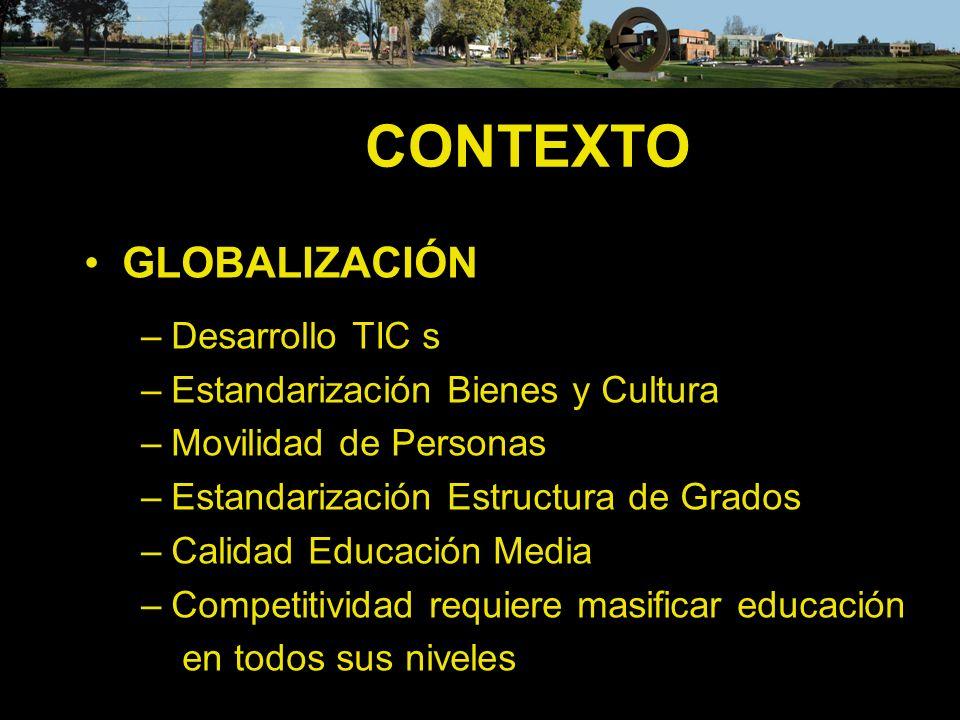 CONTEXTO GLOBALIZACIÓN –Desarrollo TIC s –Estandarización Bienes y Cultura –Movilidad de Personas –Estandarización Estructura de Grados –Calidad Educa