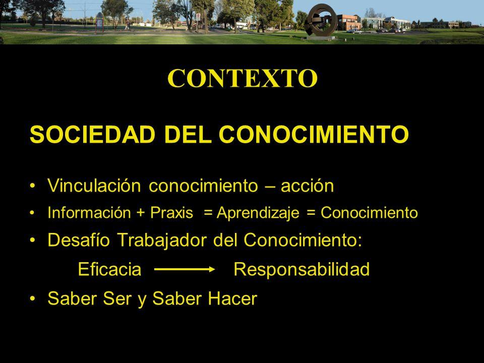CONTEXTO SOCIEDAD DEL CONOCIMIENTO Vinculación conocimiento – acción Información + Praxis = Aprendizaje = Conocimiento Desafío Trabajador del Conocimi