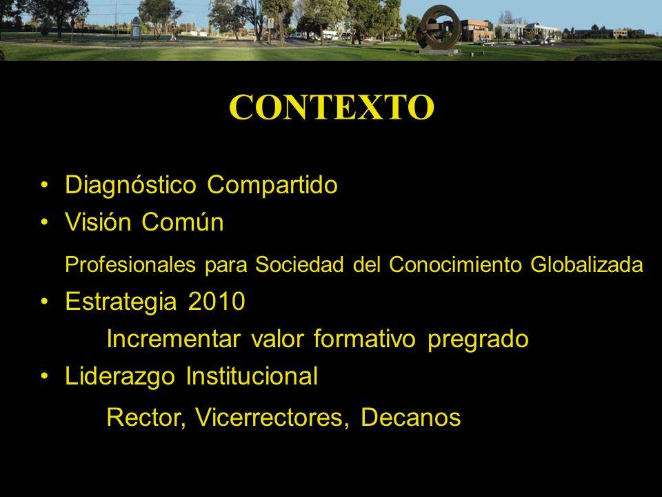 CONTEXTO Diagnóstico Compartido Visión Común Profesionales para Sociedad del Conocimiento Globalizada Estrategia 2010 Incrementar valor formativo preg