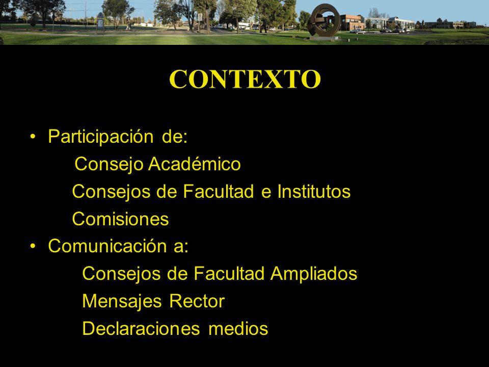 CONTEXTO Participación de: Consejo Académico Consejos de Facultad e Institutos Comisiones Comunicación a: Consejos de Facultad Ampliados Mensajes Rect