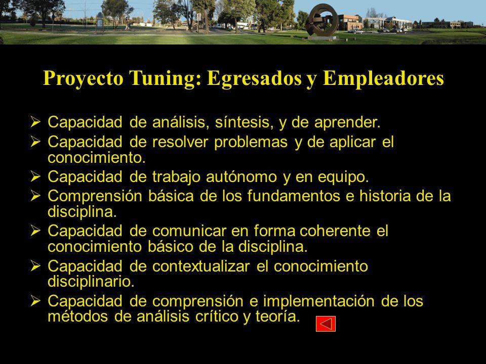 Proyecto Tuning: Egresados y Empleadores Capacidad de análisis, síntesis, y de aprender. Capacidad de resolver problemas y de aplicar el conocimiento.