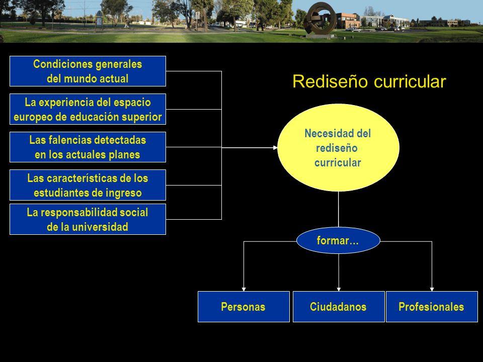 Rediseño curricular Necesidad del rediseño curricular Condiciones generales del mundo actual La experiencia del espacio europeo de educación superior