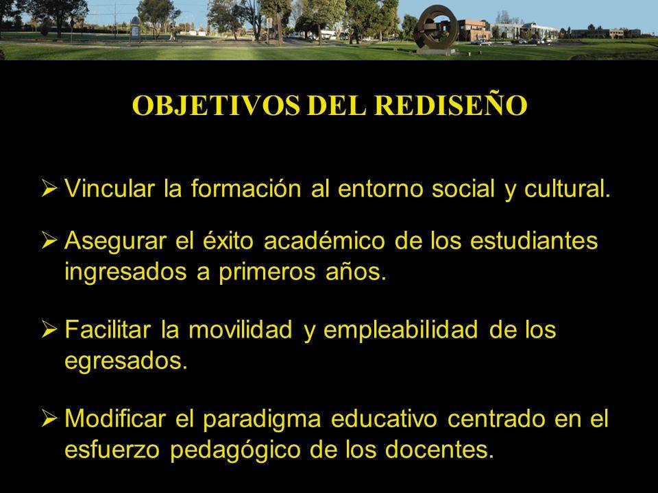 OBJETIVOS DEL REDISEÑO Vincular la formación al entorno social y cultural. Asegurar el éxito académico de los estudiantes ingresados a primeros años.